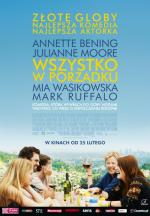 Wszystko w porządku / The Kids Are All Right (2010) [BRRip] [XviD-GR4PE] [Lektor PL]